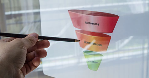 Come creare un funnel di Inbound Marketing
