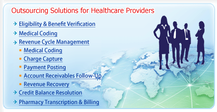 Medical and Healthcare Call Center Services