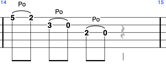 G major pentatonic scale on banjo going down and using pull offs