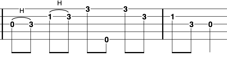 G Minor Pentatonic scale on banjo - going up and down