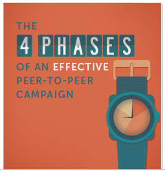 Phases of an Effective P2P Campaign