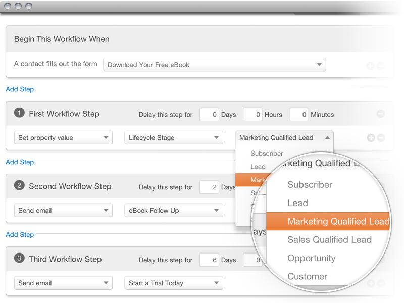 Hubspot Workflows Tool