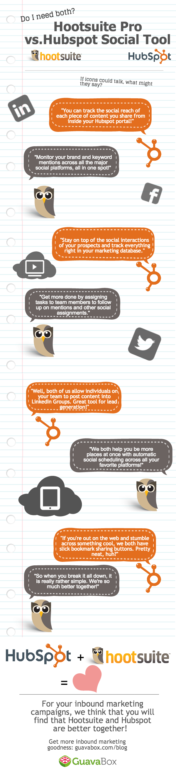 Social Media Marketing with Hootsuite and Hubspot