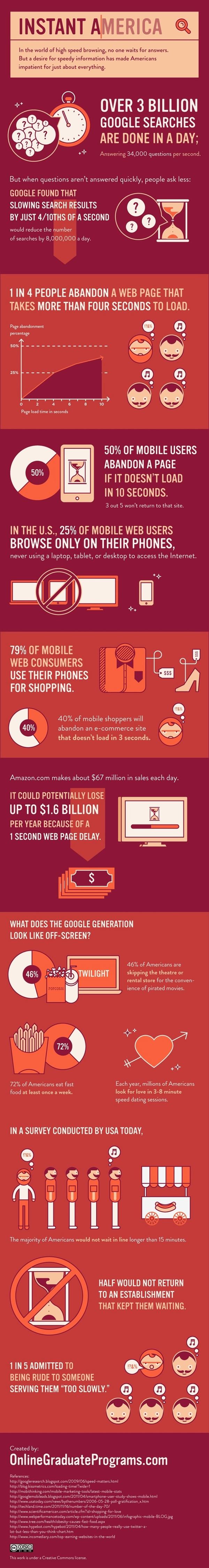 GuavaBox Website Speed Infographic