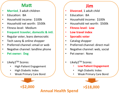 Annual Health Spend-1.png
