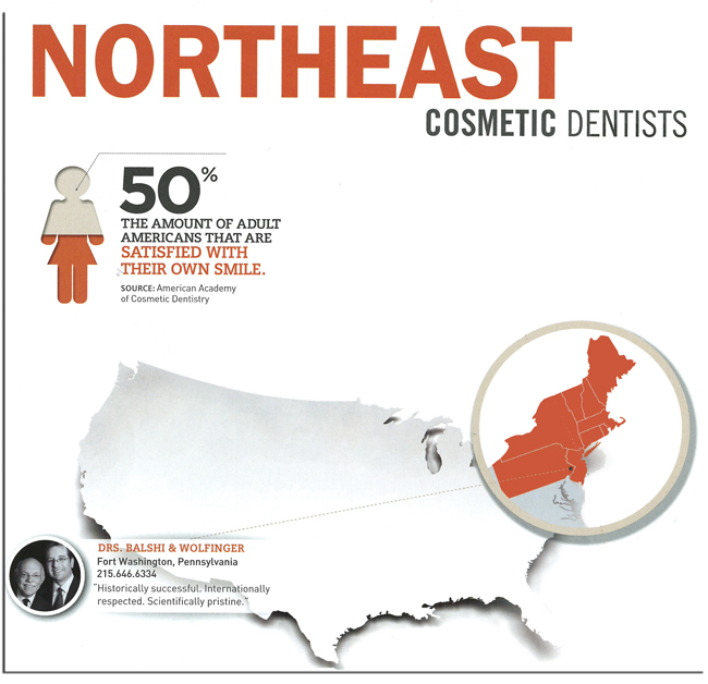 Northeast Cosmetic Dentists