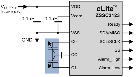 ZSSC3123 Capacitive Sensor Signal Conditioning