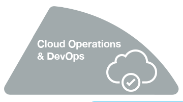 IT outsourcing Cloud operations and devops
