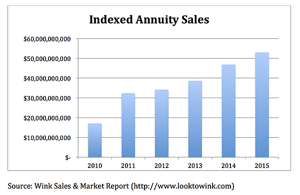 ia-sales-660px.png