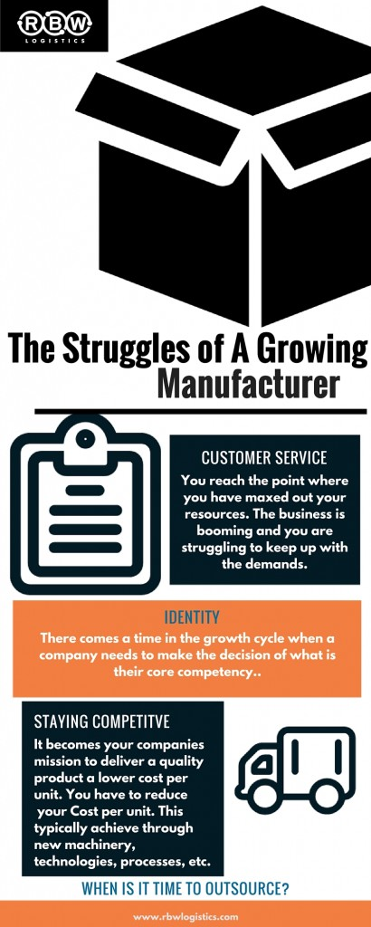 3 Signs That A Manufacturer May Need To Outsource?