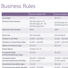Optimax Wealth Business Rules