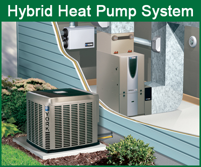 Types of heat pumps for Electric heating systems homes