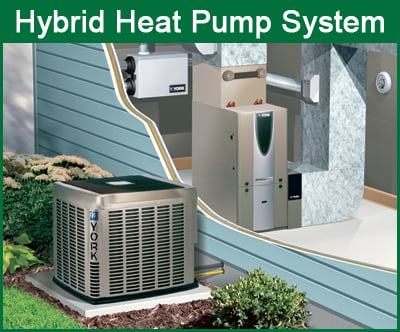 Types of heat pumps for Gas home heating systems