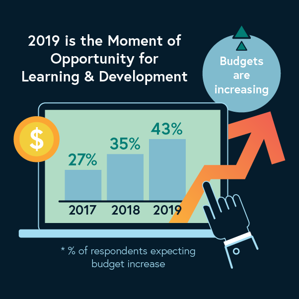 moment of opportunity infographic