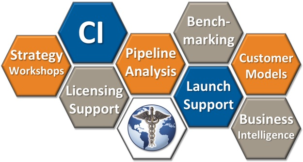 Pennside offers an extensive range of pharma and biotech consulting services utilizing a worldwide team of pharmaceutical and biotechnology industry experts. Services provided by our competitive intelligence consultants include pharma benchmarking, pharma business intelligence, pharma prelaunch planning, strategy workshops/war games, pipeline analysis and more.