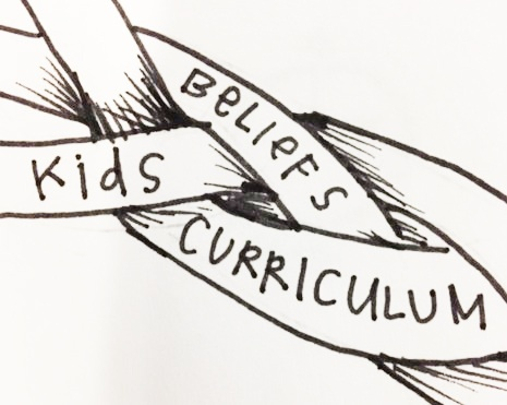 Beliefs-kids-curriculum