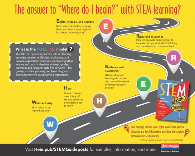 STEM_infographics_Josh_031617