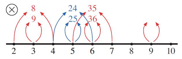 hom2-4