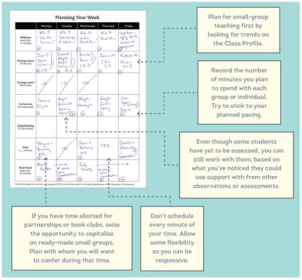 Planning-Your-week-Serravallo-CC-TEACH