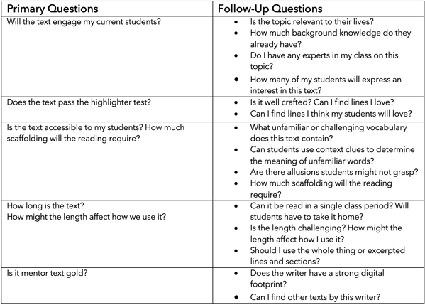 Primary questions and follow up questions chart image