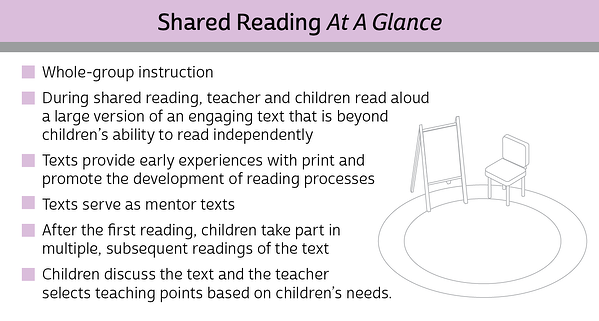 Shared Reading At A Glance