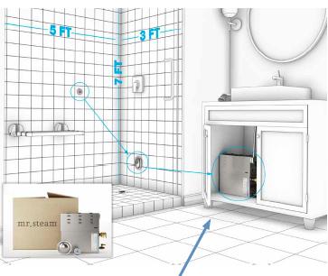 Home steam shower for Build steam shower