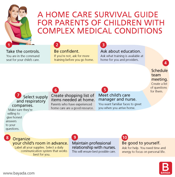 Home-Care-Survival-Guide-for-Parents