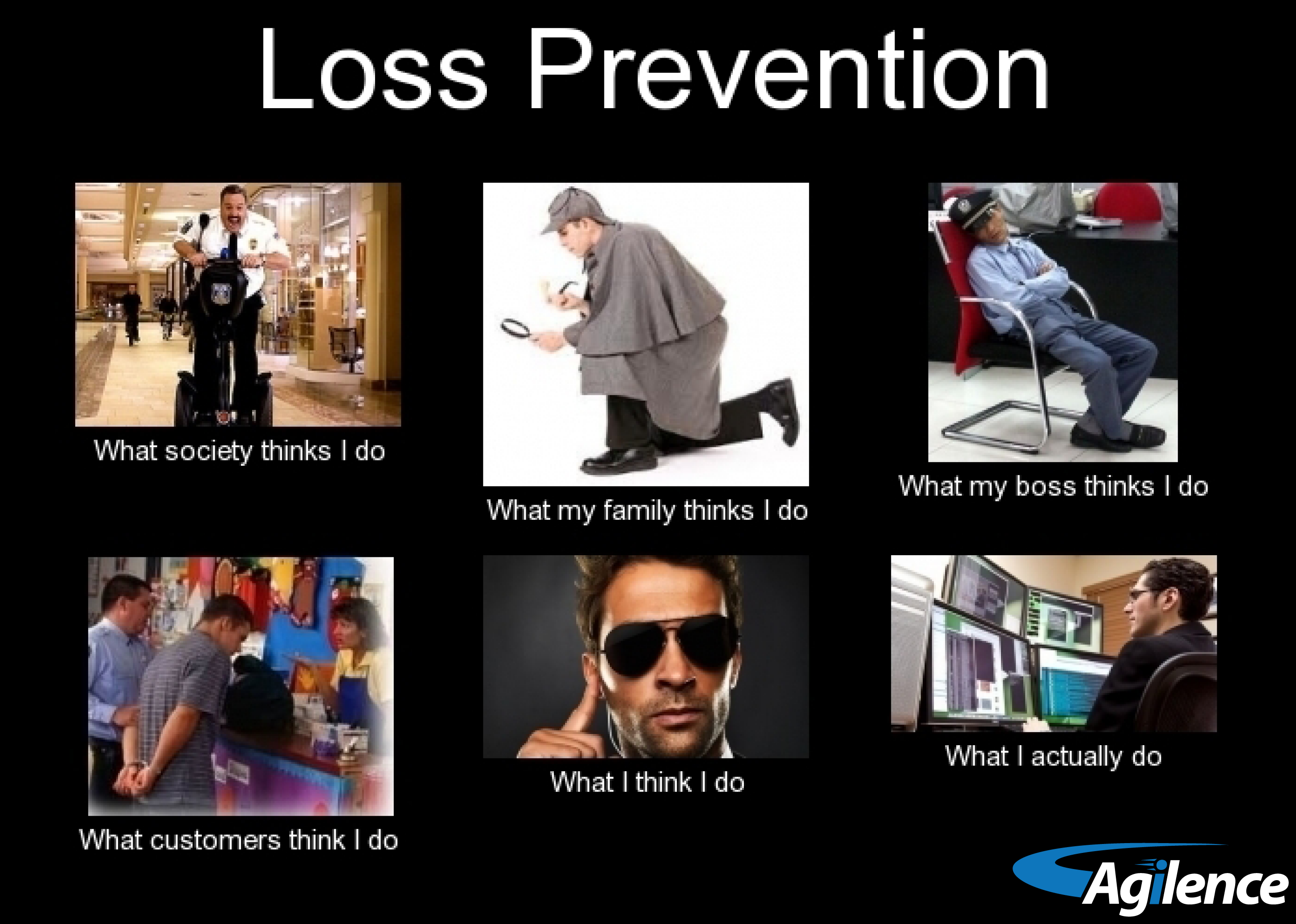essays on loss prevention Scenario: you are the security manager for a retail department store and supervise five loss prevention associates you are required to establish metrics for.