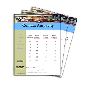 Download iCONN Systems' Contact Ampacity Guide