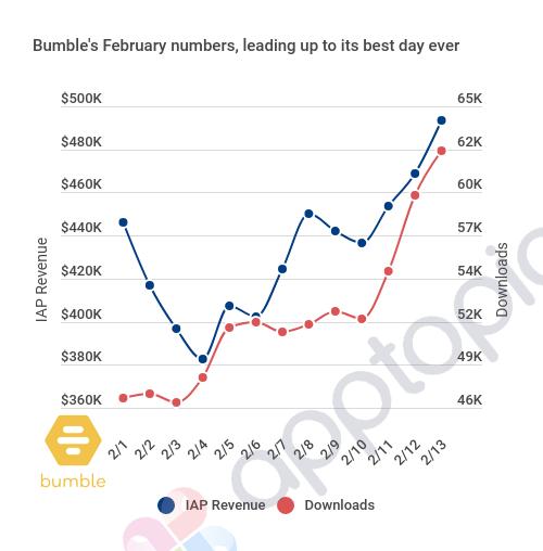 bumble-tops