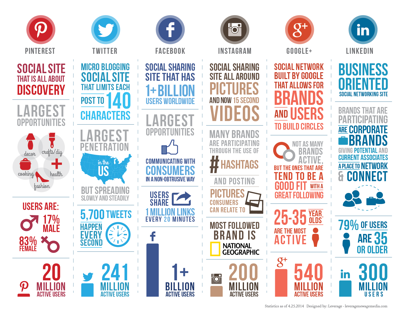Social-infographic_2014-2-01.png