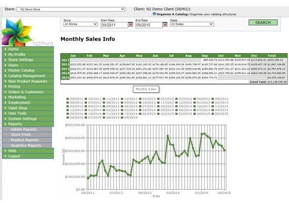 SalesReport.jpg