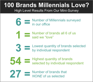 "Marketing to ""Millennials""? You're Doing It Wrong (Part 4)"