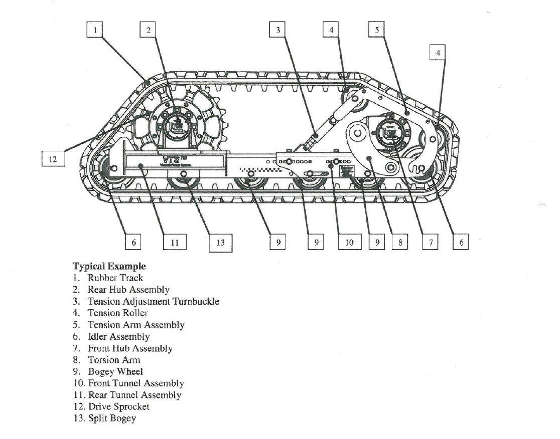 Track parts