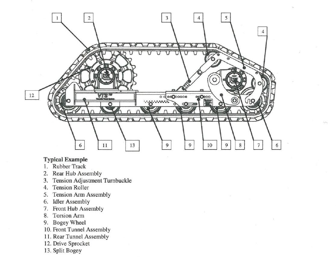 Summit Supply Now Stocks Loegering VTS Parts And Rubber Tracks on Bobcat Parts Diagrams