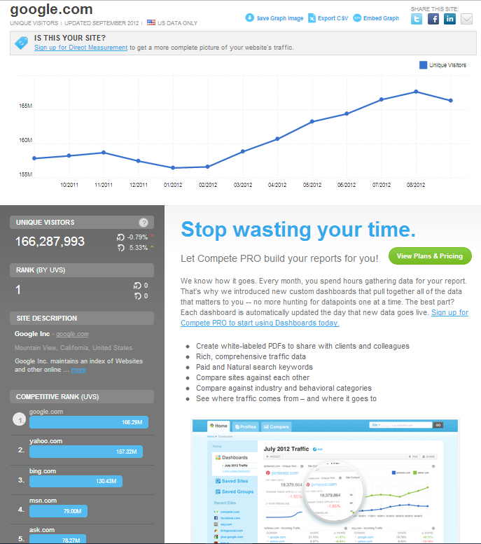 website analytics tools free