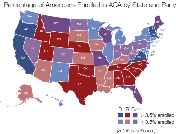 Percentage of Americans Enrolled in ACA by State and Party