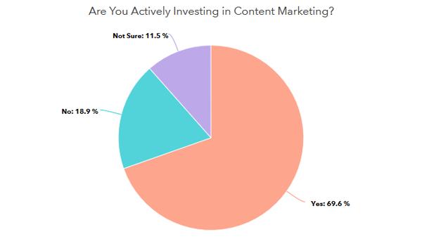 agenzia di marketing - content
