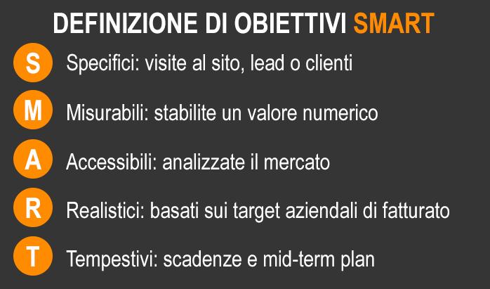 agenzia di content marketing - obiettivi smart