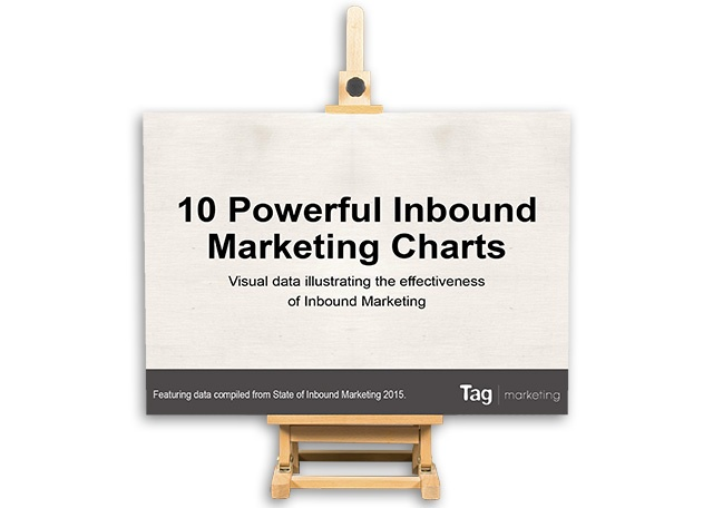 10 Powerful Inbound Marketing VS Outbound Marketing Charts & Stats
