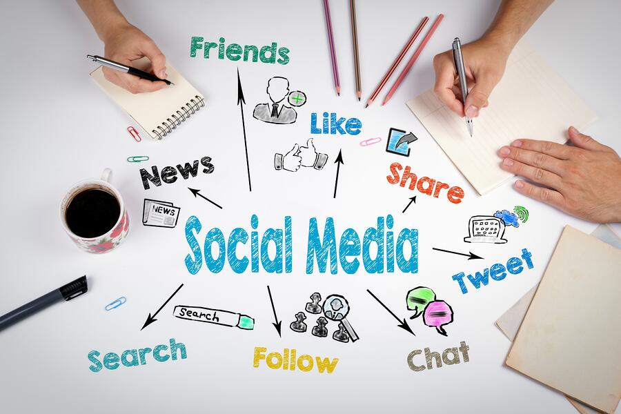 5 Effective Ways To Use Social Media For B2B Lead Generation