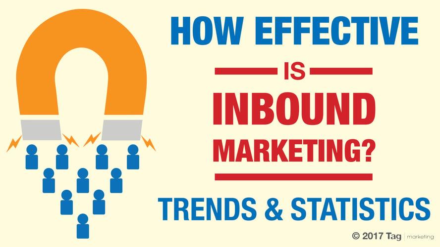 Inbound vs Outbound Marketing Stats