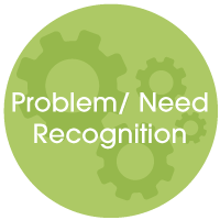 1. Recognizing Their Needs & Identifying the Problems
