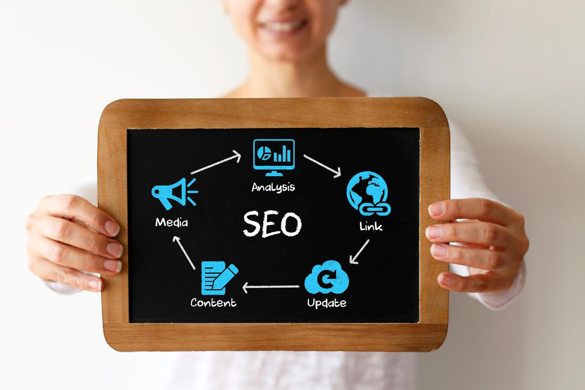 inbound links are important to your seo content strategy