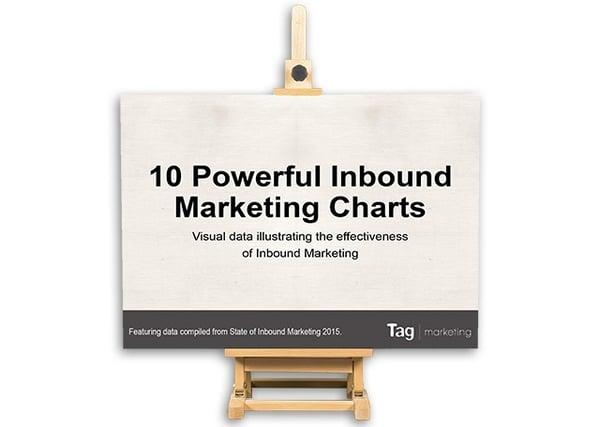 10 Powerful Inbound Marketing VS Outbound Marketing Stats