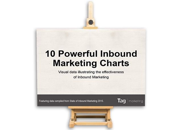 10 Most Powerful Comparison Charts - Inbound Vs Outbound