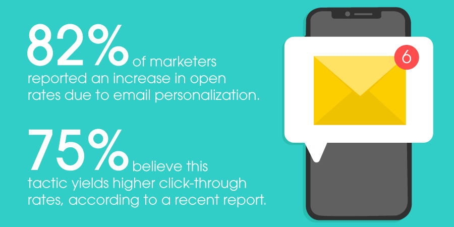 two stats about email personalization marketing