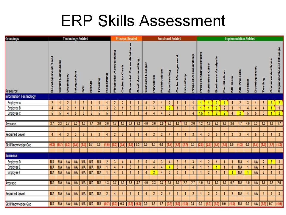 skills-checklist