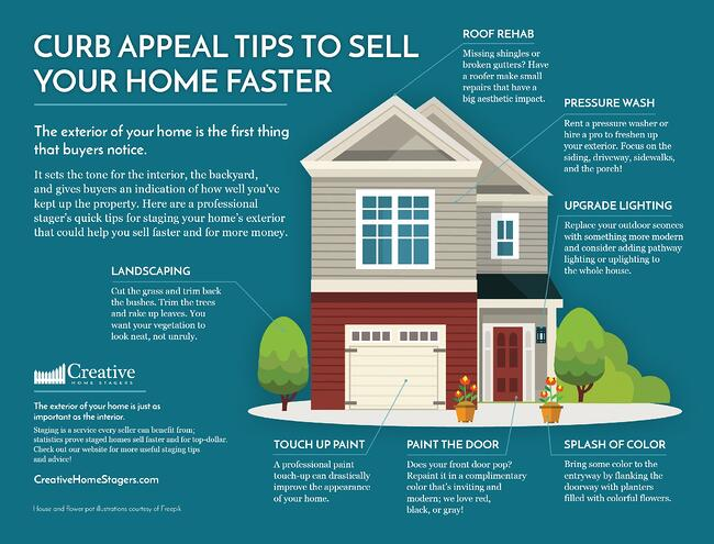 Infographic: Curb Appeal Tips to Sell Your Home Faster