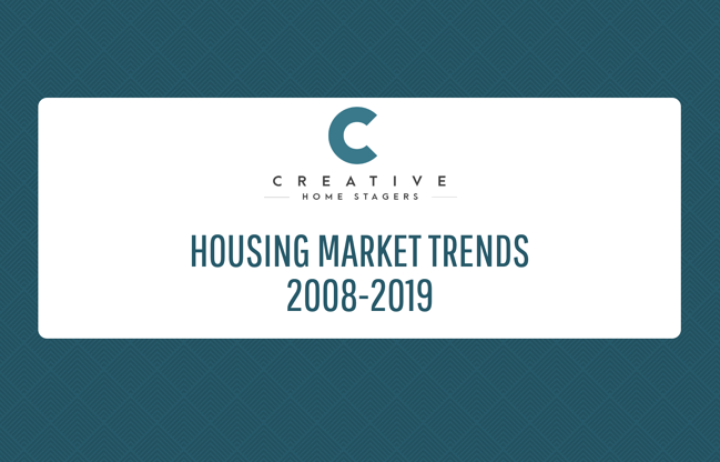 Infographic: Housing Marketing Trends 2008-2019